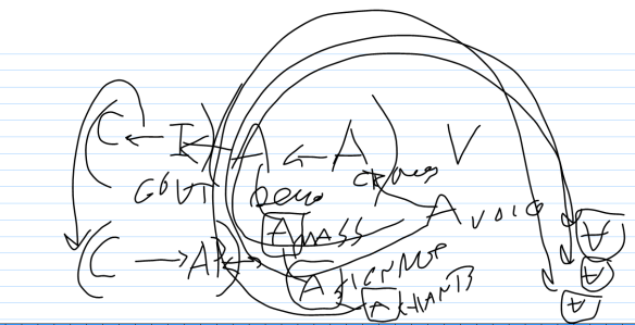 disc-7