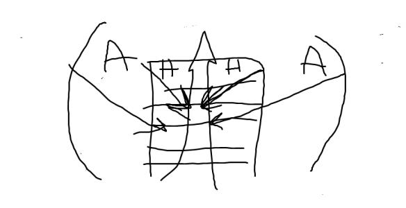 phe 2