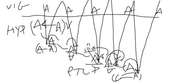 sep 12
